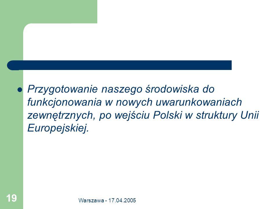 Warszawa - 17.04.2005 19 Przygotowanie naszego środowiska do funkcjonowania w nowych uwarunkowaniach zewnętrznych, po wejściu Polski w struktury Unii