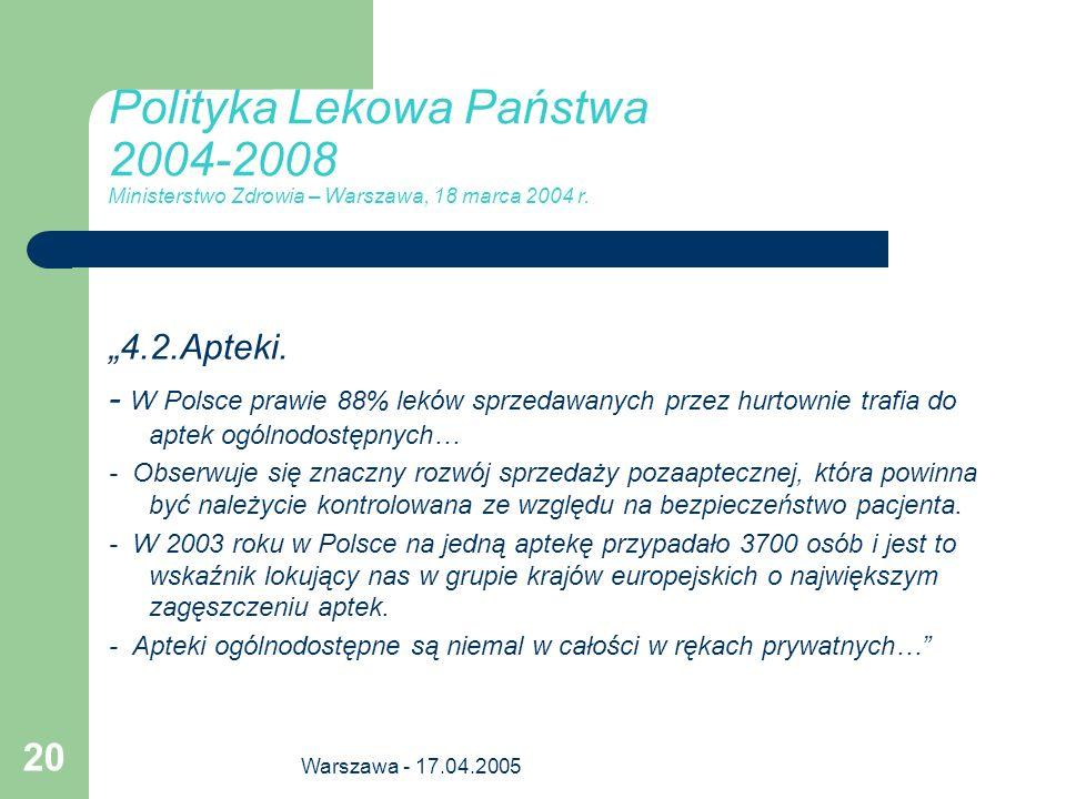 Warszawa - 17.04.2005 20 Polityka Lekowa Państwa 2004-2008 Ministerstwo Zdrowia – Warszawa, 18 marca 2004 r. 4.2.Apteki. - W Polsce prawie 88% leków s