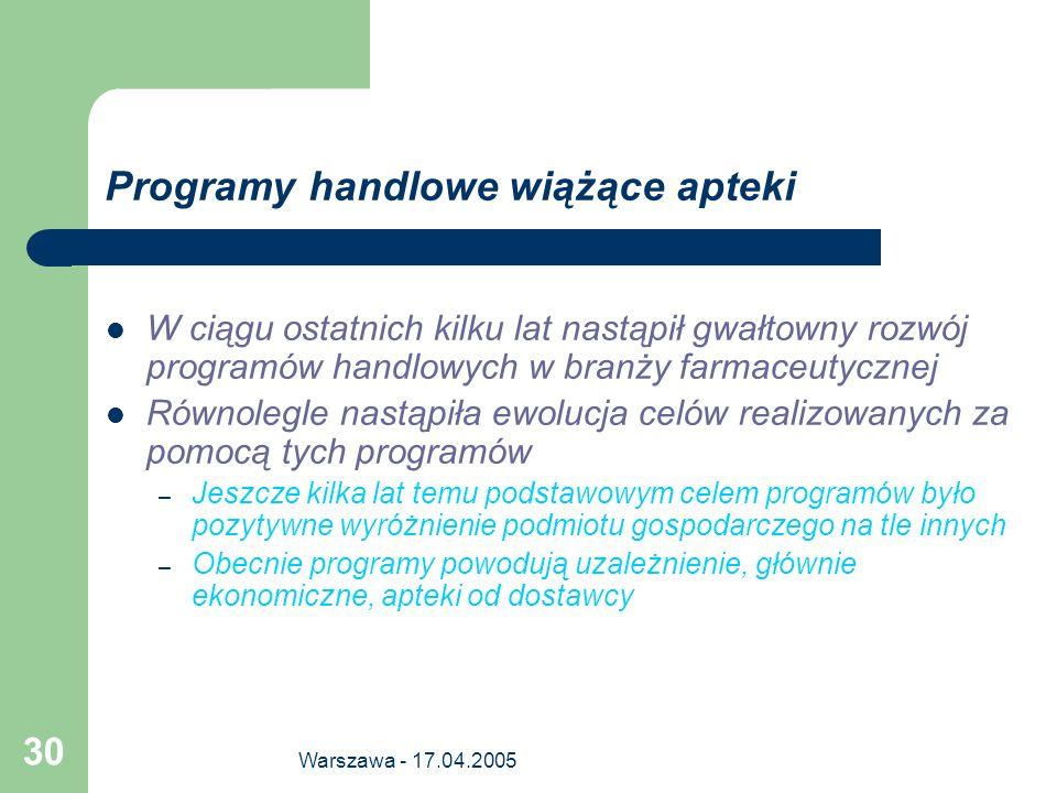 Warszawa - 17.04.2005 30 Programy handlowe wiążące apteki W ciągu ostatnich kilku lat nastąpił gwałtowny rozwój programów handlowych w branży farmaceu