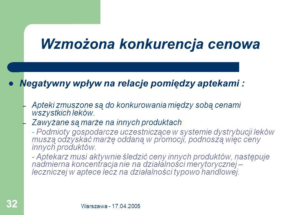 Warszawa - 17.04.2005 32 Wzmożona konkurencja cenowa Negatywny wpływ na relacje pomiędzy aptekami : – Apteki zmuszone są do konkurowania między sobą c