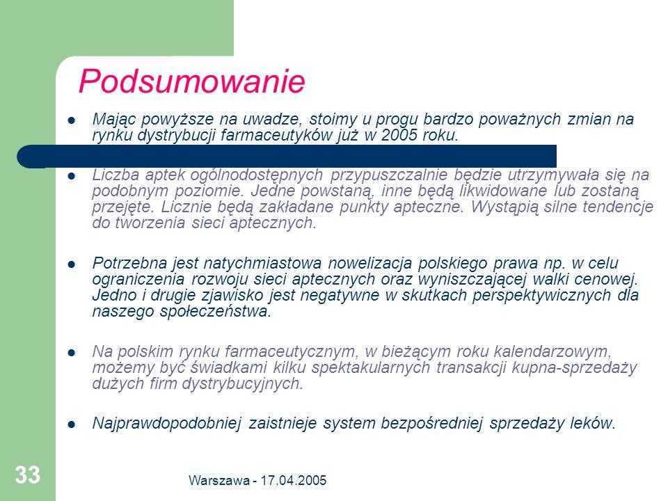 Warszawa - 17.04.2005 33 Podsumowanie Mając powyższe na uwadze, stoimy u progu bardzo poważnych zmian na rynku dystrybucji farmaceutyków już w 2005 ro