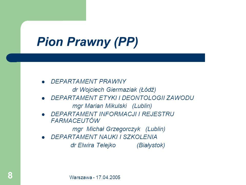Warszawa - 17.04.2005 8 Pion Prawny (PP) DEPARTAMENT PRAWNY dr Wojciech Giermaziak (Łódź) DEPARTAMENT ETYKI I DEONTOLOGII ZAWODU mgr Marian Mikulski (
