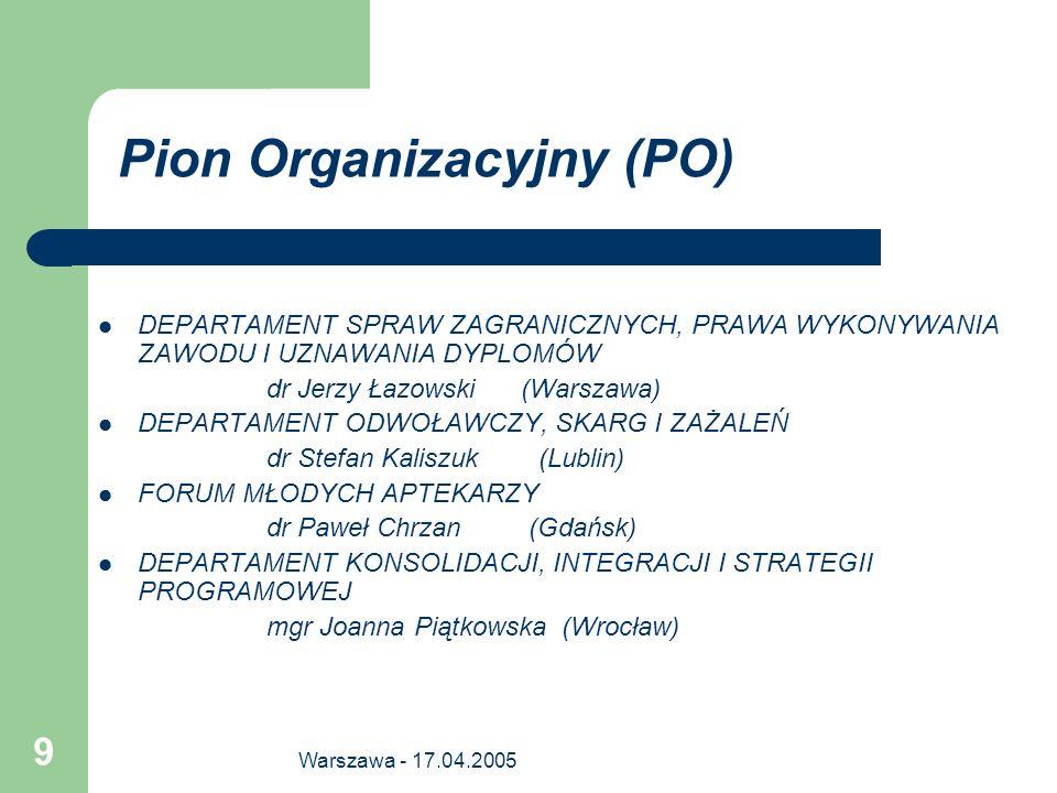 Warszawa - 17.04.2005 9 Pion Organizacyjny (PO) DEPARTAMENT SPRAW ZAGRANICZNYCH, PRAWA WYKONYWANIA ZAWODU I UZNAWANIA DYPLOMÓW dr Jerzy Łazowski (Wars