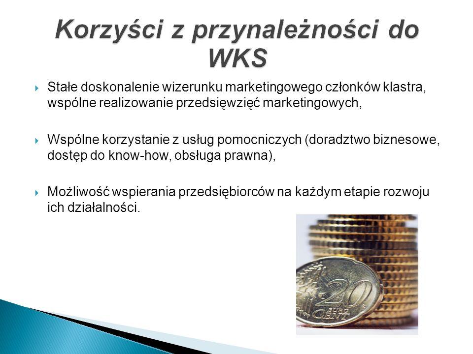 Zakład Mięsny BUKAT, Zakład Przetwórstwa Mięsnego W.P.