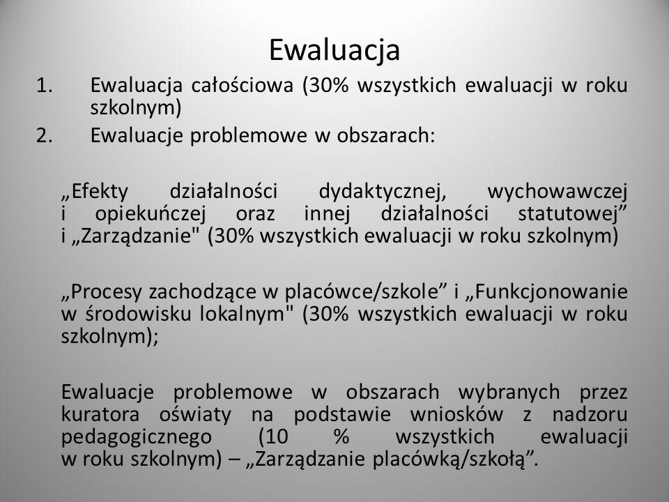 Ewaluacja 1.Ewaluacja całościowa (30% wszystkich ewaluacji w roku szkolnym) 2.Ewaluacje problemowe w obszarach: Efekty działalności dydaktycznej, wychowawczej i opiekuńczej oraz innej działalności statutowej i Zarządzanie (30% wszystkich ewaluacji w roku szkolnym) Procesy zachodzące w placówce/szkole i Funkcjonowanie w środowisku lokalnym (30% wszystkich ewaluacji w roku szkolnym); Ewaluacje problemowe w obszarach wybranych przez kuratora oświaty na podstawie wniosków z nadzoru pedagogicznego (10 % wszystkich ewaluacji w roku szkolnym) – Zarządzanie placówką/szkołą.
