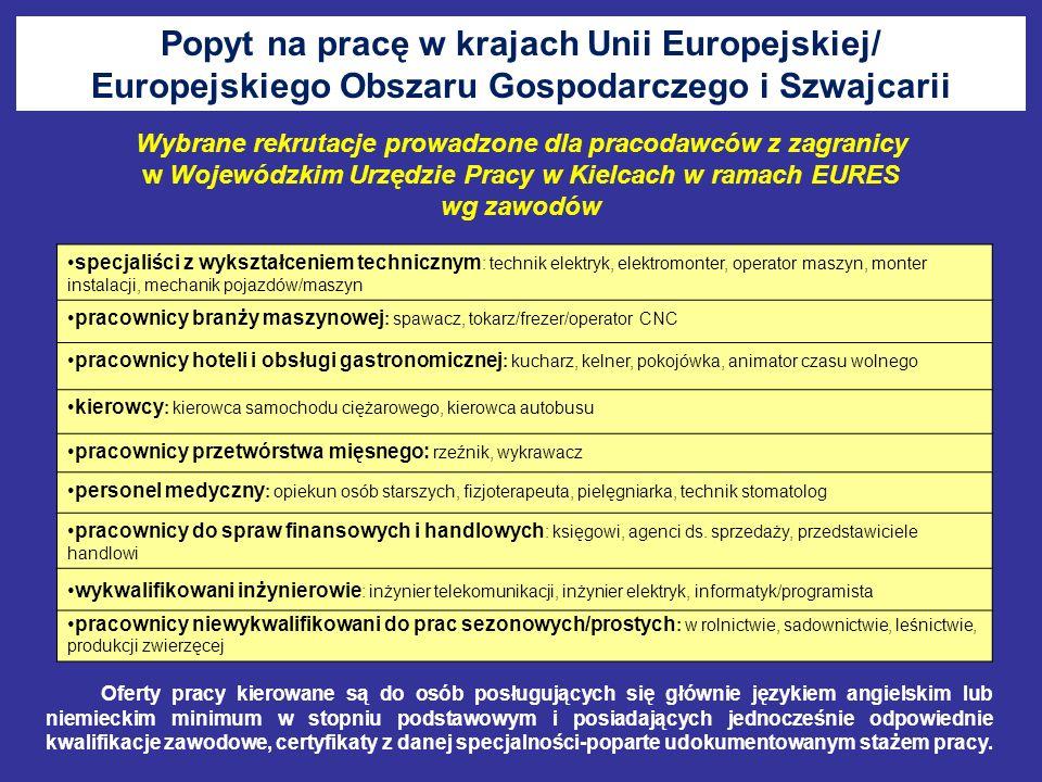 Popyt na pracę w krajach Unii Europejskiej/ Europejskiego Obszaru Gospodarczego i Szwajcarii specjaliści z wykształceniem technicznym : technik elektr