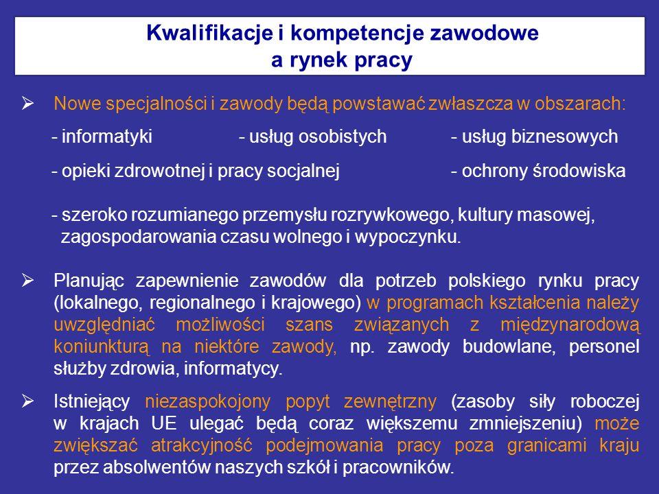 Nowe specjalności i zawody będą powstawać zwłaszcza w obszarach: - informatyki - usług osobistych - usług biznesowych - opieki zdrowotnej i pracy socj