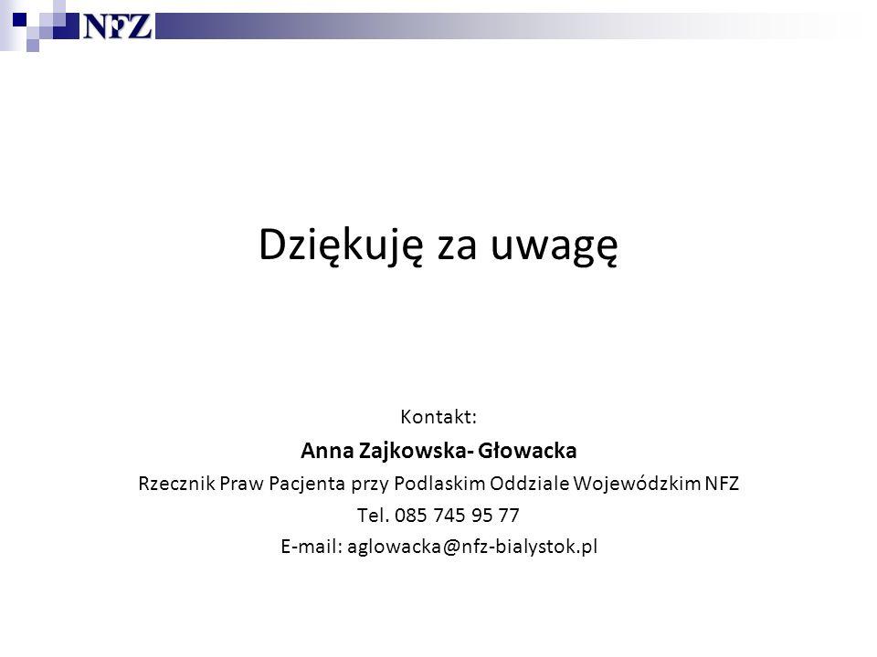 Dziękuję za uwagę Kontakt: Anna Zajkowska- Głowacka Rzecznik Praw Pacjenta przy Podlaskim Oddziale Wojewódzkim NFZ Tel.