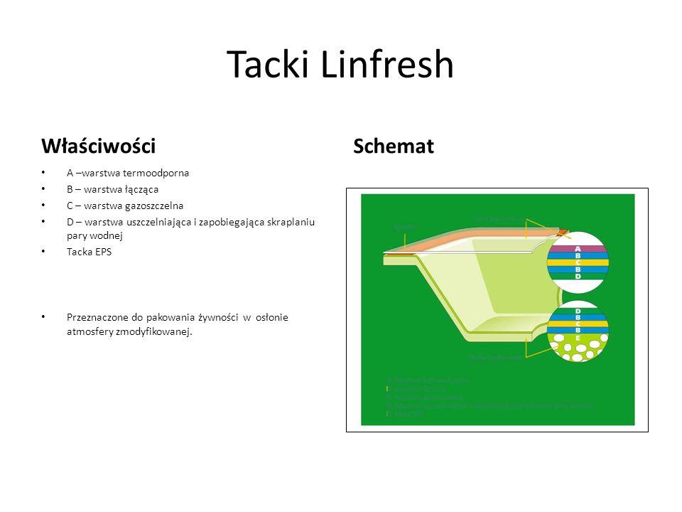 Tacki Linfresh Właściwości A –warstwa termoodporna B – warstwa łącząca C – warstwa gazoszczelna D – warstwa uszczelniająca i zapobiegająca skraplaniu