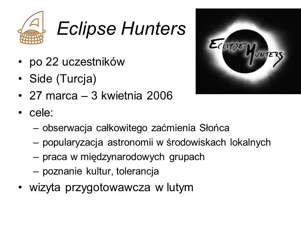 po 22 uczestników Side (Turcja) 27 marca – 3 kwietnia 2006 cele: –obserwacja całkowitego zaćmienia Słońca –popularyzacja astronomii w środowiskach lokalnych –praca w międzynarodowych grupach –poznanie kultur, tolerancja wizyta przygotowawcza w lutym