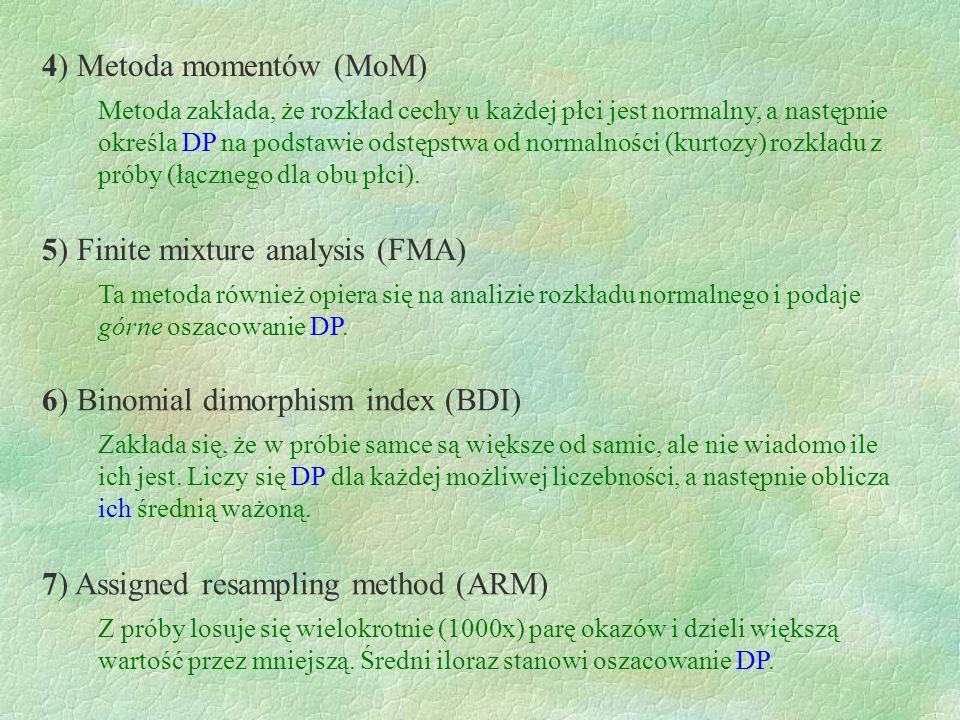 Precyzję każdej metody sprawdziliśmy na wirtualnych próbach losowanych z populacji o określonych parametrach Wartości parametrów: - wielkość próby: 10, 20, 50 - proporcja płci: 0,2, 0,5, 0,8 - skośność: –, 0, + - wewnątrz-płciowy CV: 5, 10, 15 % czyli 3 3 3 3 = 81 kombinacji 1 2 Dla każdej kombinacji rozważano 6 poziomów DP Dla każdego poziomu DP generowano 1000 prób 3 4 W każdej próbie obliczono DP i oszacowano go każdą metodą.