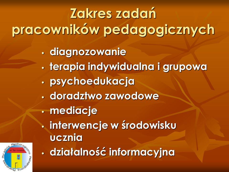 Zakres zadań pracowników pedagogicznych diagnozowanie diagnozowanie terapia indywidualna i grupowa terapia indywidualna i grupowa psychoedukacja psych