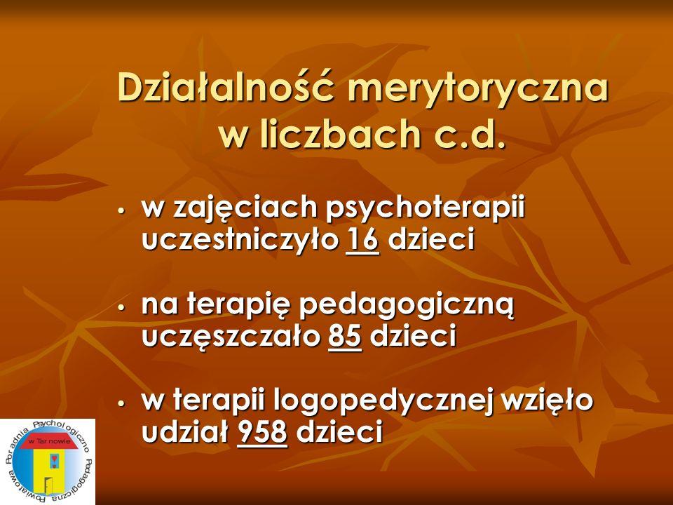 Działalność merytoryczna w liczbach c.d. w zajęciach psychoterapii uczestniczyło 16 dzieci w zajęciach psychoterapii uczestniczyło 16 dzieci na terapi