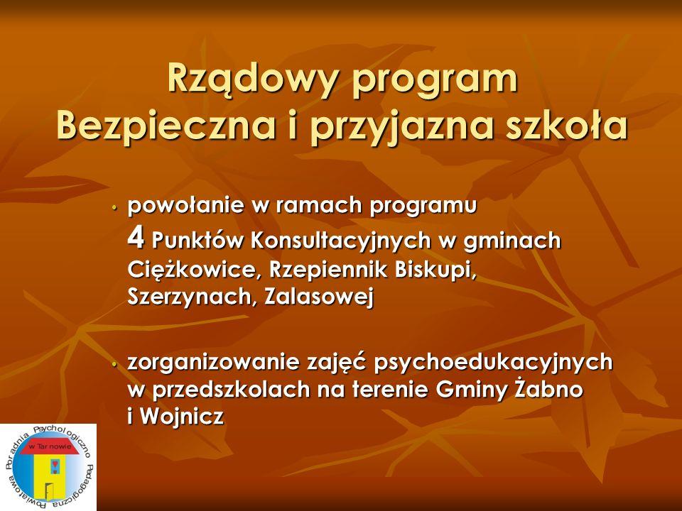 Rządowy program Bezpieczna i przyjazna szkoła powołanie w ramach programu 4 Punktów Konsultacyjnych w gminach Ciężkowice, Rzepiennik Biskupi, Szerzyna