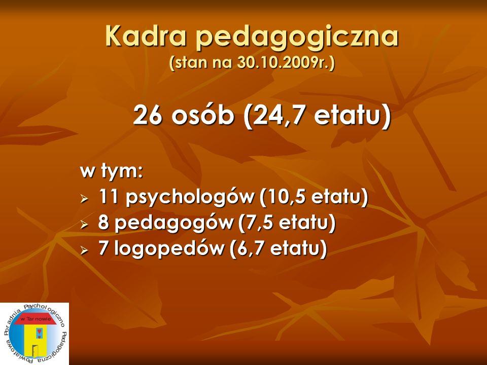 Kadra pedagogiczna (stan na 30.10.2009r.) 26 osób (24,7 etatu) w tym: 11 psychologów (10,5 etatu) 11 psychologów (10,5 etatu) 8 pedagogów (7,5 etatu)