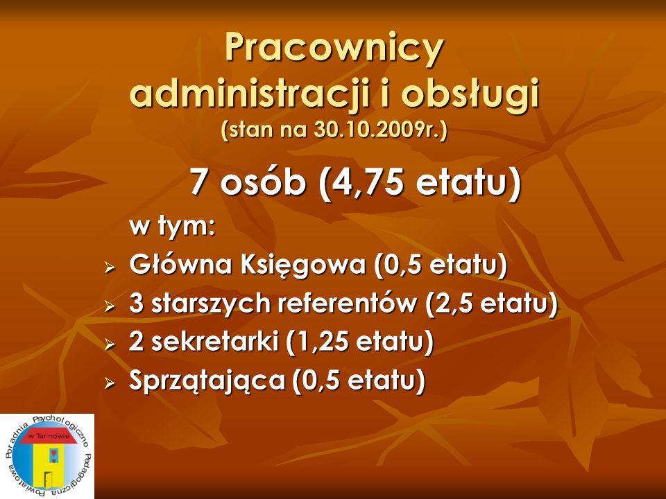 Pracownicy administracji i obsługi (stan na 30.10.2009r.) 7 osób (4,75 etatu) w tym: Główna Księgowa (0,5 etatu) Główna Księgowa (0,5 etatu) 3 starszy