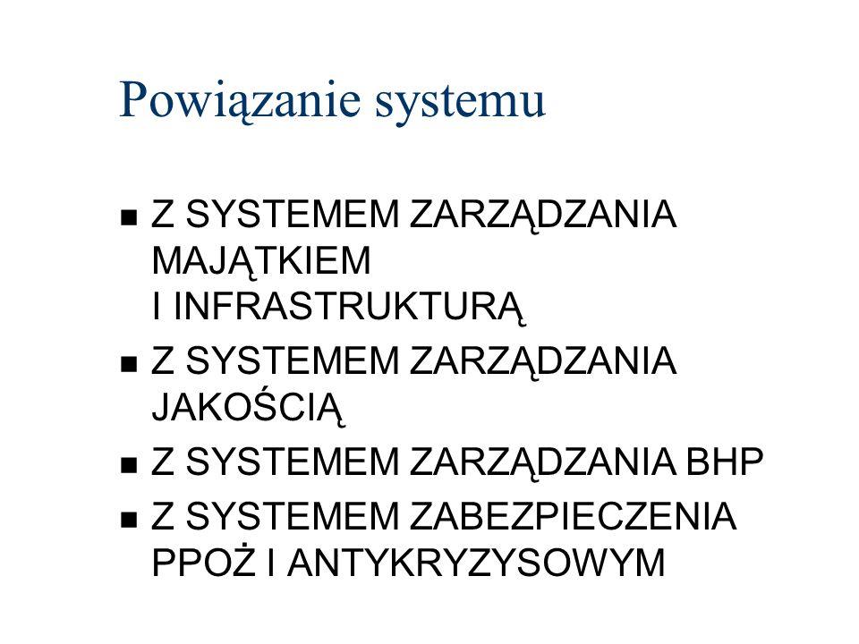 Powiązanie systemu n Z SYSTEMEM ZARZĄDZANIA MAJĄTKIEM I INFRASTRUKTURĄ n Z SYSTEMEM ZARZĄDZANIA JAKOŚCIĄ n Z SYSTEMEM ZARZĄDZANIA BHP n Z SYSTEMEM ZABEZPIECZENIA PPOŻ I ANTYKRYZYSOWYM