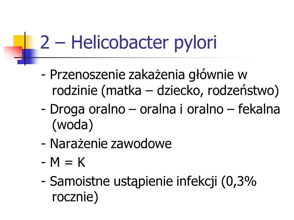 2 – Helicobacter pylori - Przenoszenie zakażenia głównie w rodzinie (matka – dziecko, rodzeństwo) - Droga oralno – oralna i oralno – fekalna (woda) -
