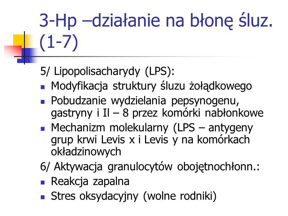 3-Hp –działanie na błonę śluz. (1-7) 5/ Lipopolisacharydy (LPS): Modyfikacja struktury śluzu żołądkowego Pobudzanie wydzielania pepsynogenu, gastryny
