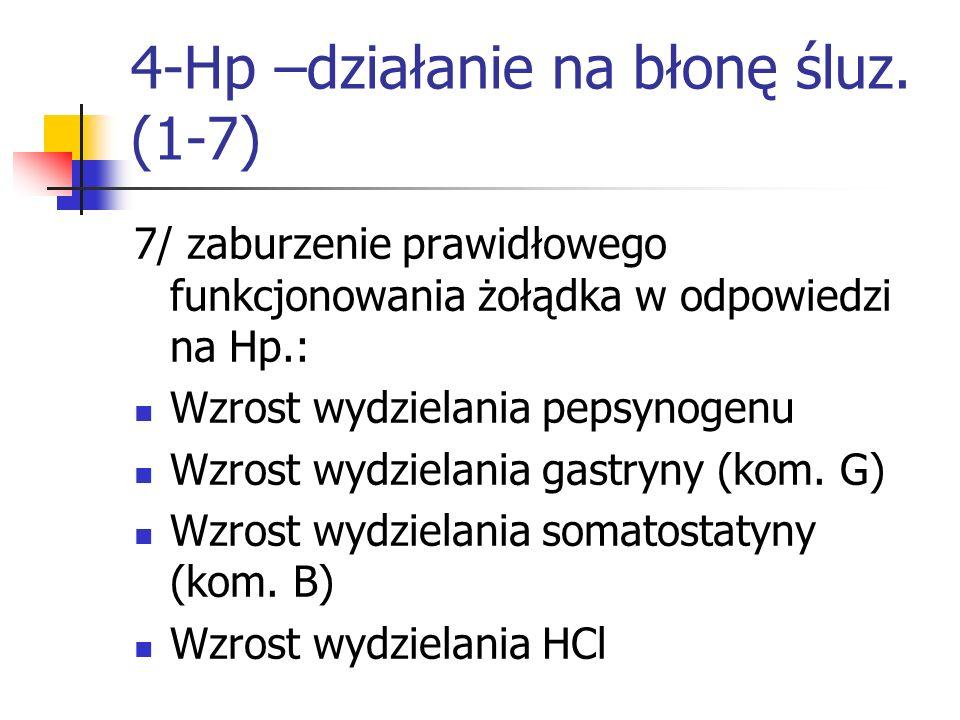 4-Hp –działanie na błonę śluz. (1-7) 7/ zaburzenie prawidłowego funkcjonowania żołądka w odpowiedzi na Hp.: Wzrost wydzielania pepsynogenu Wzrost wydz