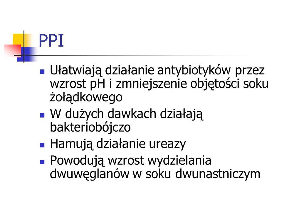 PPI Ułatwiają działanie antybiotyków przez wzrost pH i zmniejszenie objętości soku żołądkowego W dużych dawkach działają bakteriobójczo Hamują działan