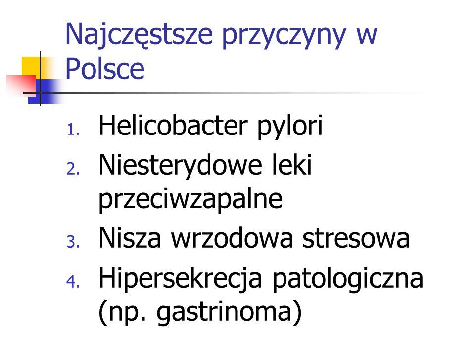 Najczęstsze przyczyny w Polsce 1. Helicobacter pylori 2. Niesterydowe leki przeciwzapalne 3. Nisza wrzodowa stresowa 4. Hipersekrecja patologiczna (np
