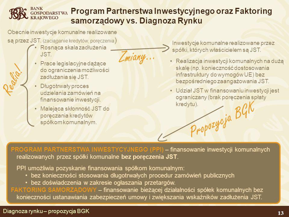 Diagnoza rynku – propozycja BGK Program Partnerstwa Inwestycyjnego oraz Faktoring samorządowy vs.