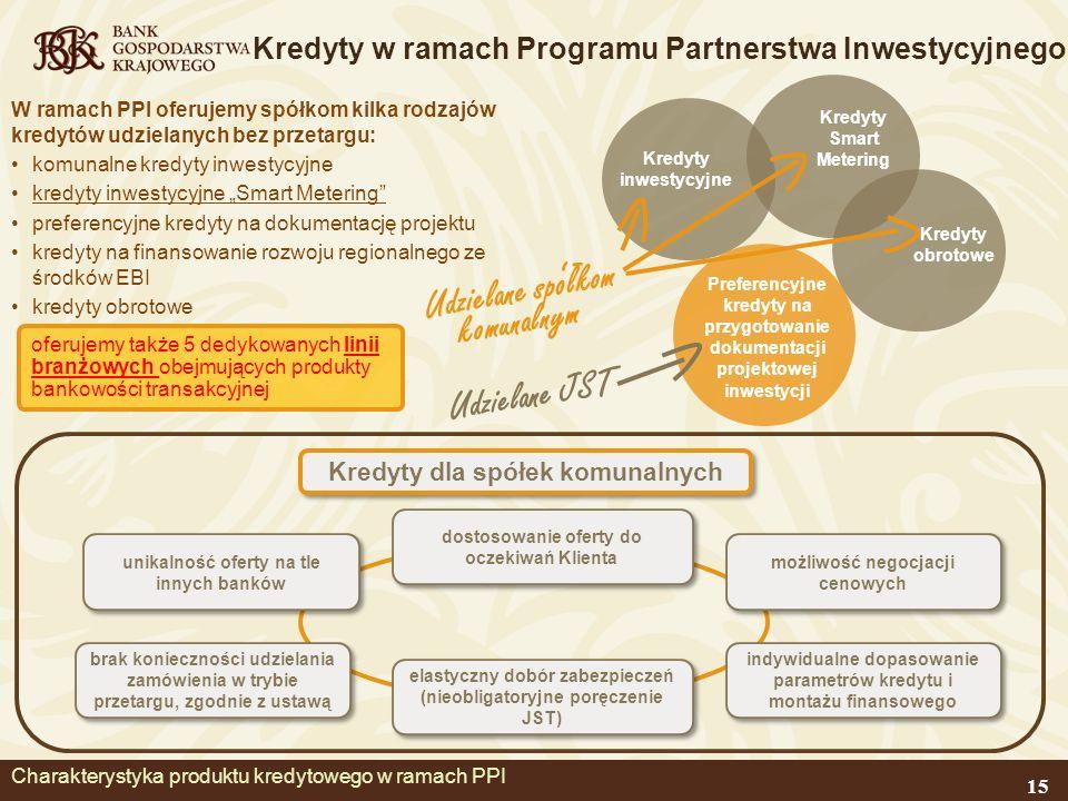 Charakterystyka produktu kredytowego w ramach PPI W ramach PPI oferujemy spółkom kilka rodzajów kredytów udzielanych bez przetargu: komunalne kredyty inwestycyjne kredyty inwestycyjne Smart Metering preferencyjne kredyty na dokumentację projektu kredyty na finansowanie rozwoju regionalnego ze środków EBI kredyty obrotowe Kredyty w ramach Programu Partnerstwa Inwestycyjnego Kredyty inwestycyjne Kredyty Smart Metering Preferencyjne kredyty na przygotowanie dokumentacji projektowej inwestycji Udzielane spolkom - Udzielane JST Kredyty dla spółek komunalnych możliwość negocjacji cenowych unikalność oferty na tle innych banków indywidualne dopasowanie parametrów kredytu i montażu finansowego elastyczny dobór zabezpieczeń (nieobligatoryjne poręczenie JST) brak konieczności udzielania zamówienia w trybie przetargu, zgodnie z ustawą dostosowanie oferty do oczekiwań Klienta komunalnym Kredyty obrotowe 15 oferujemy także 5 dedykowanych linii branżowych obejmujących produkty bankowości transakcyjnej