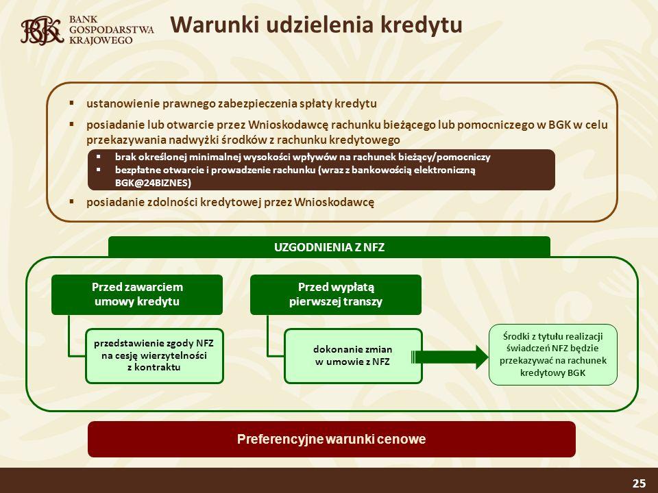 ustanowienie prawnego zabezpieczenia spłaty kredytu posiadanie lub otwarcie przez Wnioskodawcę rachunku bieżącego lub pomocniczego w BGK w celu przekazywania nadwyżki środków z rachunku kredytowego posiadanie zdolności kredytowej przez Wnioskodawcę brak określonej minimalnej wysokości wpływów na rachunek bieżący/pomocniczy bezpłatne otwarcie i prowadzenie rachunku (wraz z bankowością elektroniczną BGK@24BIZNES) Warunki udzielenia kredytu 25 Środki z tytułu realizacji świadczeń NFZ będzie przekazywać na rachunek kredytowy BGK UZGODNIENIA Z NFZ Przed zawarciem umowy kredytu przedstawienie zgody NFZ na cesję wierzytelności z kontraktu Przed wypłatą pierwszej transzy dokonanie zmian w umowie z NFZ Preferencyjne warunki cenowe