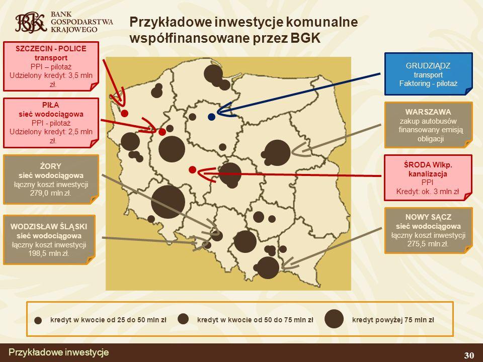 Przykładowe inwestycje Przykładowe inwestycje komunalne współfinansowane przez BGK NOWY SĄCZ sieć wodociągowa łączny koszt inwestycji 275,5 mln zł.