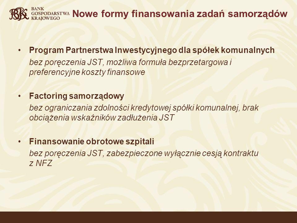 Program Partnerstwa Inwestycyjnego dla spółek komunalnych bez poręczenia JST, możliwa formuła bezprzetargowa i preferencyjne koszty finansowe Factoring samorządowy bez ograniczania zdolności kredytowej spółki komunalnej, brak obciążenia wskaźników zadłużenia JST Finansowanie obrotowe szpitali bez poręczenia JST, zabezpieczone wyłącznie cesją kontraktu z NFZ Nowe formy finansowania zadań samorządów