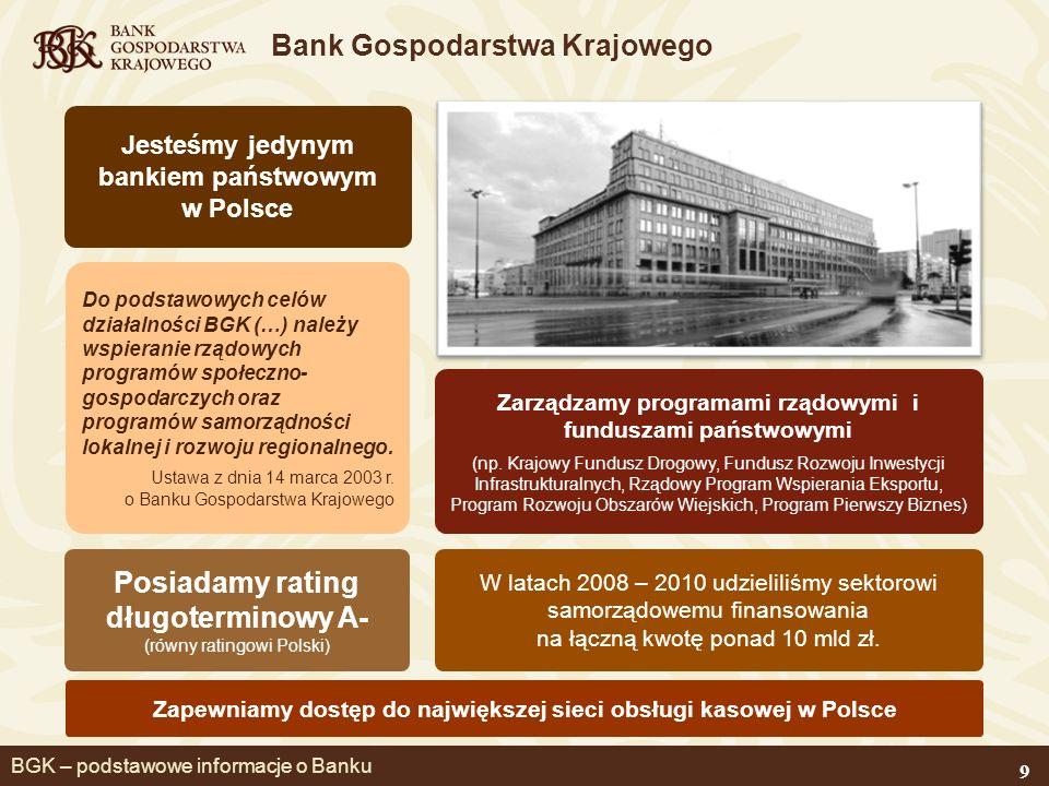 Oferta Banku Kompleksowa oferta BGK dla sektora samorządowego Kredyty inwestycyjne i obrotowe dla spółek komunalnych i JST Preferencyjne finansowanie (kredyt z EBI, kredyty z dopłatami NFOŚiGW oraz WFOŚiGW).