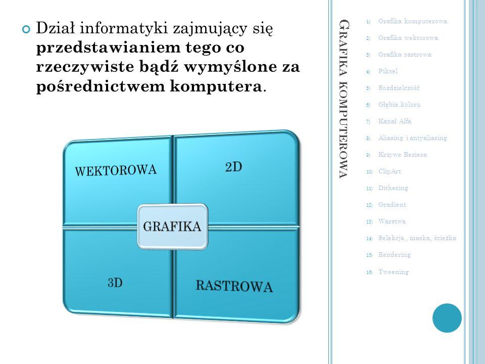 G RAFIKA WEKTOROWA 1) Grafika komputerowa 2) Grafika wektorowa 3) Grafika rastrowa 4) Piksel 5) Rozdzielczość 6) Głębia koloru 7) Kanał Alfa 8) Aliasing i antyaliasing 9) Krzywe Beziera 10) ClipArt 11) Dithering 12) Gradient 13) Warstwa 14) Selekcja, maska, ścieżka 15) Rendering 16) Tweening Obrazy generowane są z obiektów prostych (linie, punkty, koła, …).