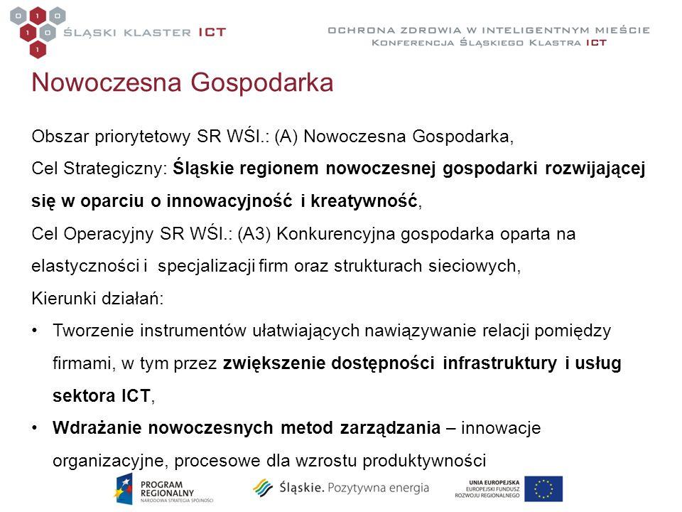 Nowoczesna Gospodarka Obszar priorytetowy SR WŚl.: (A) Nowoczesna Gospodarka, Cel Strategiczny: Śląskie regionem nowoczesnej gospodarki rozwijającej s