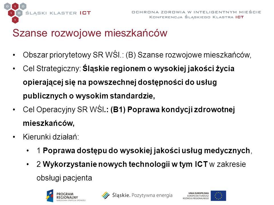 Szanse rozwojowe mieszkańców Obszar priorytetowy SR WŚl.: (B) Szanse rozwojowe mieszkańców, Cel Strategiczny: Śląskie regionem o wysokiej jakości życi