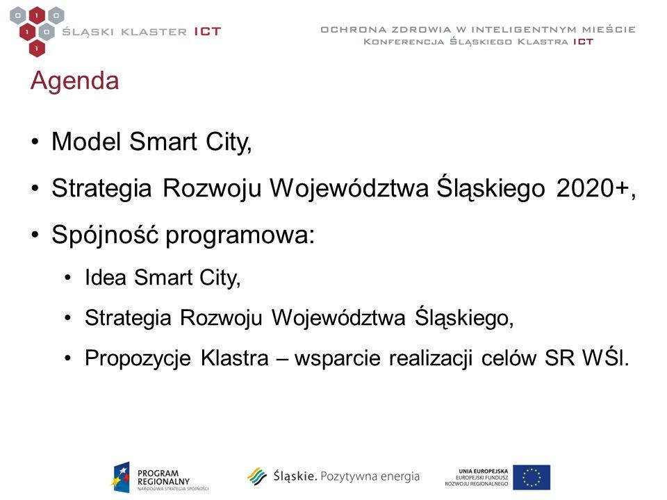 Agenda Model Smart City, Strategia Rozwoju Województwa Śląskiego 2020+, Spójność programowa: Idea Smart City, Strategia Rozwoju Województwa Śląskiego,