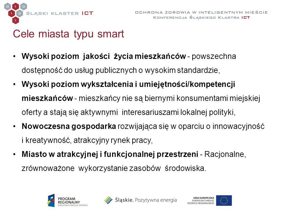 Cele miasta typu smart Wysoki poziom jakości życia mieszkańców - powszechna dostępność do usług publicznych o wysokim standardzie, Wysoki poziom wyksz