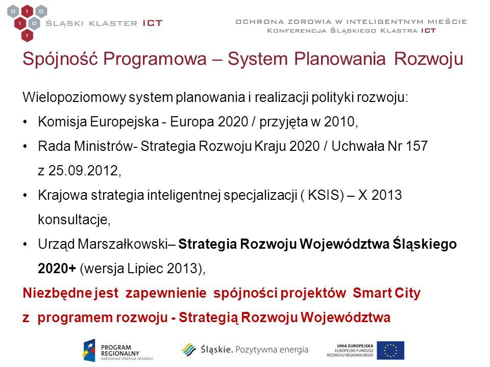 Spójność Programowa – System Planowania Rozwoju Wielopoziomowy system planowania i realizacji polityki rozwoju: Komisja Europejska - Europa 2020 / prz