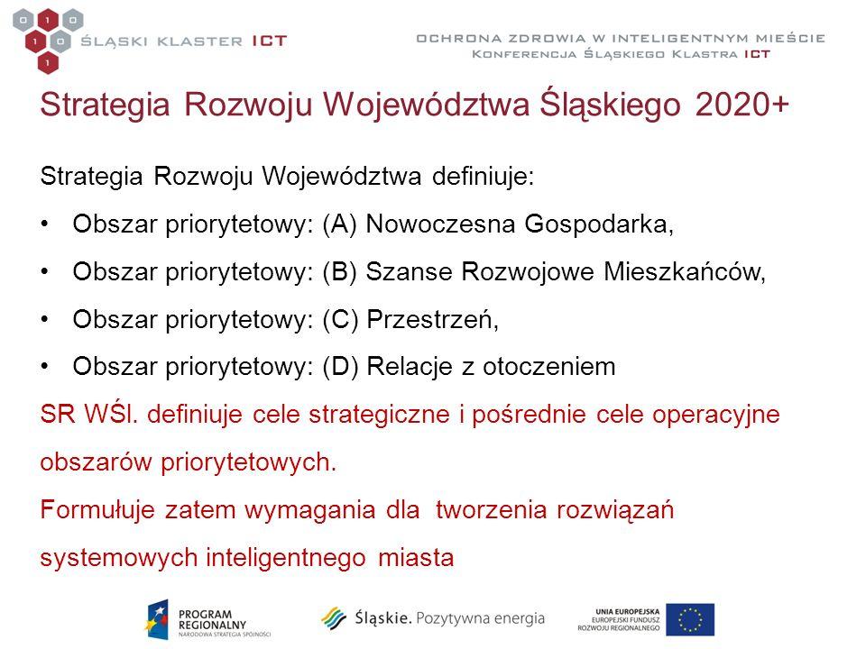 Strategia Rozwoju Województwa Śląskiego 2020+ Strategia Rozwoju Województwa definiuje: Obszar priorytetowy: (A) Nowoczesna Gospodarka, Obszar prioryte