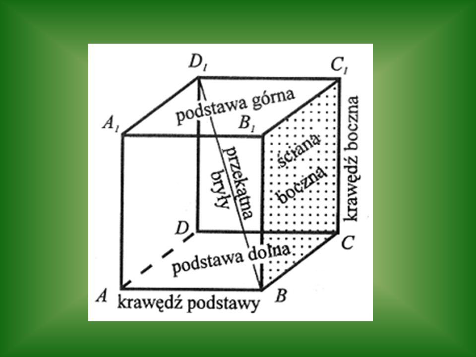 Wysokość graniastosłupa : Odległość pomiędzy podstawą dolną, a podstawą górną graniastosłupa.