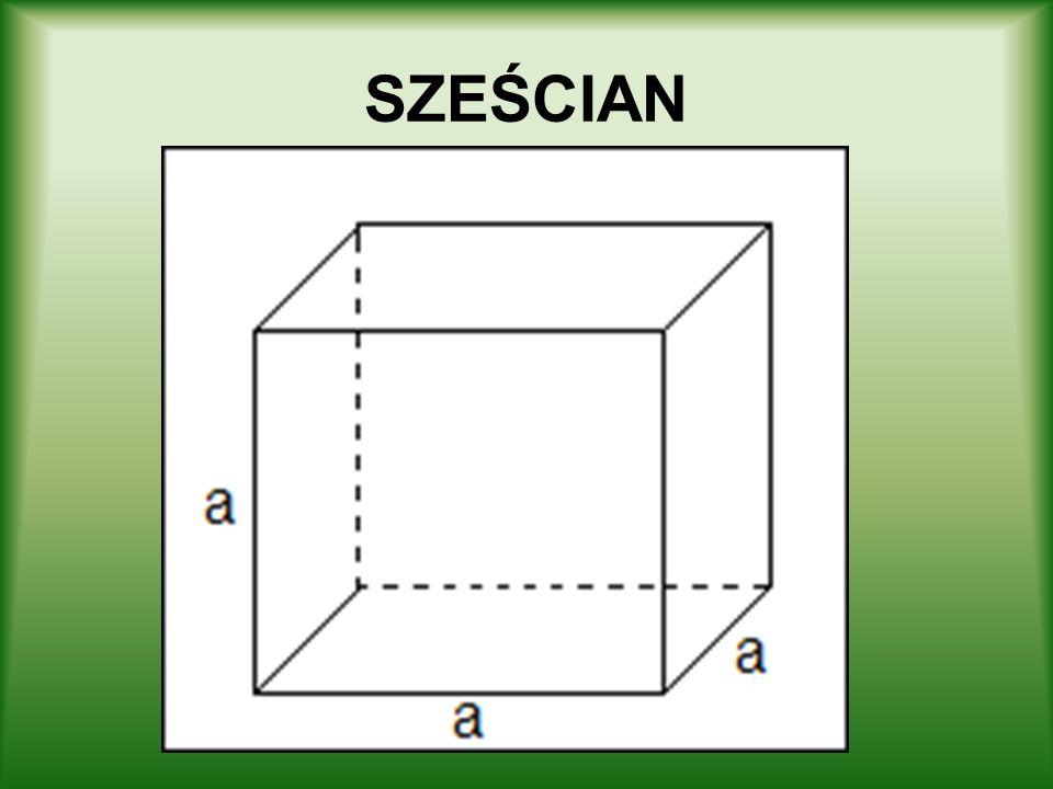 PROSTOPADŁOŚCIAN Definicja prostopadłościanu – graniastosłup, którego wszystkie ściany są prostokątami.