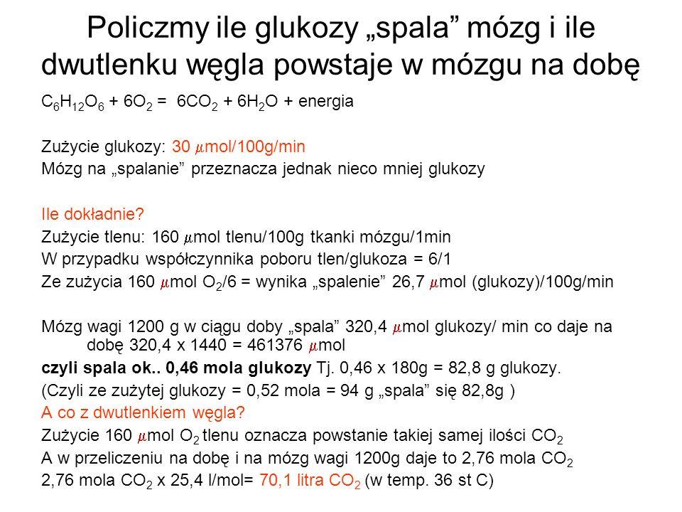 Policzmy ile glukozy spala mózg i ile dwutlenku węgla powstaje w mózgu na dobę C 6 H 12 O 6 + 6O 2 = 6CO 2 + 6H 2 O + energia Zużycie glukozy: 30 mol/