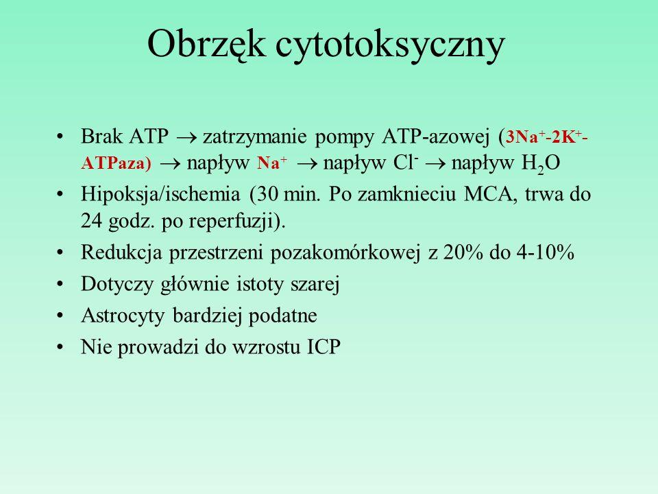 Obrzęk cytotoksyczny Brak ATP zatrzymanie pompy ATP-azowej ( 3Na + -2K + - ATPaza) napływ Na + napływ Cl - napływ H 2 O Hipoksja/ischemia (30 min. Po