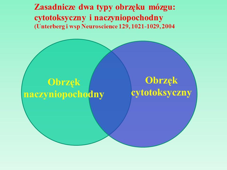 Zasadnicze dwa typy obrzęku mózgu: cytotoksyczny i naczyniopochodny (Unterberg i wsp Neuroscience 129, 1021-1029, 2004 Obrzęk naczyniopochodny Obrzęk
