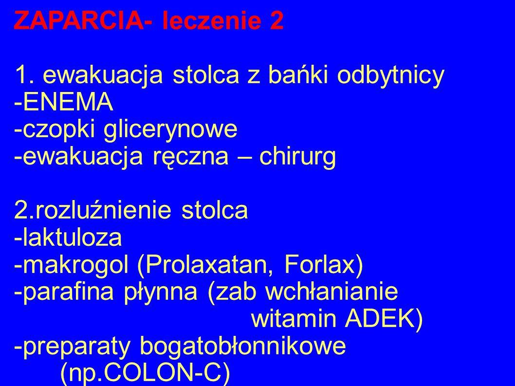 ZAPARCIA- leczenie 2 1.