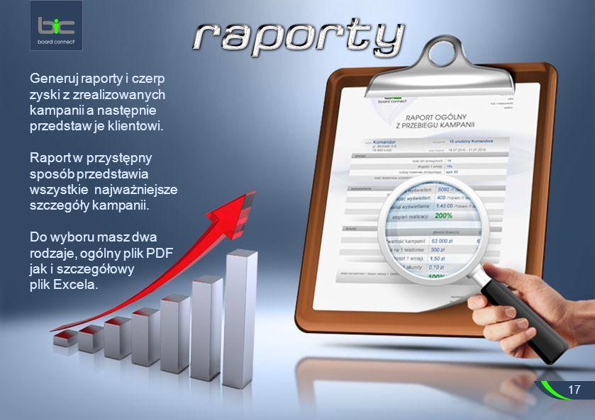 Generuj raporty i czerp zyski z zrealizowanych kampanii a następnie przedstaw je klientowi.