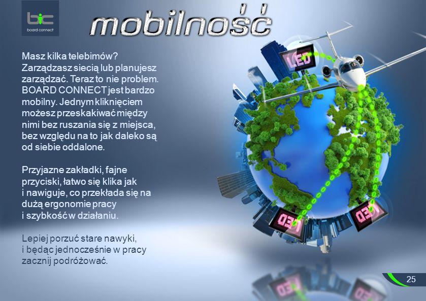 Masz kilka telebimów. Zarządzasz siecią lub planujesz zarządzać.