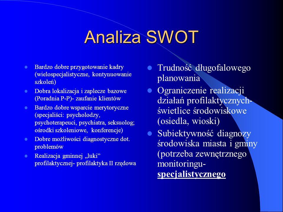 Analiza SWOT Bardzo dobre przygotowanie kadry (wielospecjalistyczne, kontynuowanie szkoleń) Dobra lokalizacja i zaplecze bazowe (Poradnia P-P)- zaufan