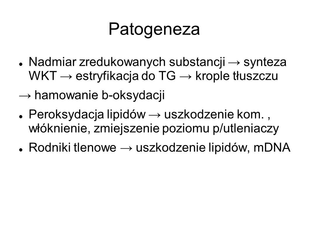 Patogeneza Nadmiar zredukowanych substancji synteza WKT estryfikacja do TG krople tłuszczu hamowanie b-oksydacji Peroksydacja lipidów uszkodzenie kom.