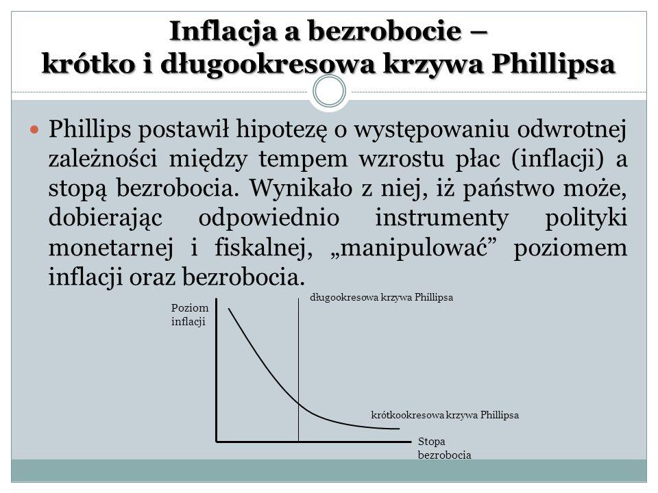 Inflacja a bezrobocie – krótko i długookresowa krzywa Phillipsa Phillips postawił hipotezę o występowaniu odwrotnej zależności między tempem wzrostu p